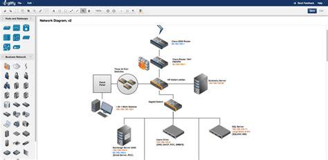 gliffy network diagram gliffy diagrams for jira atlassian marketplace