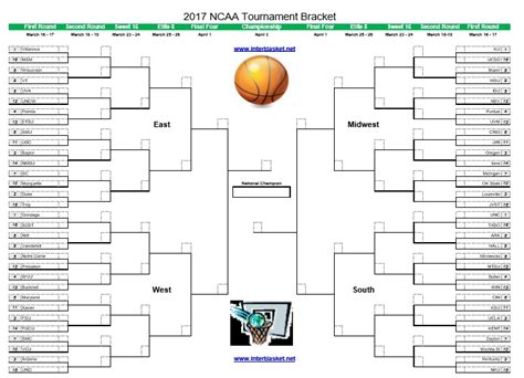 blank tournament brackets madrat co