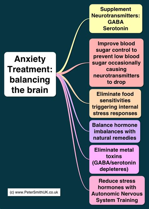 remedies for anxiety image gallery treating anxiety
