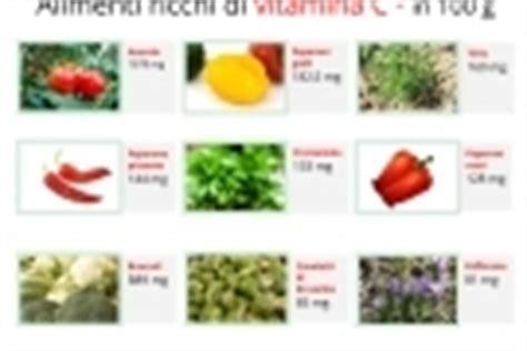 colite alimentazione consigliata dieta per colite cibi da evitare ed alimentazione corretta