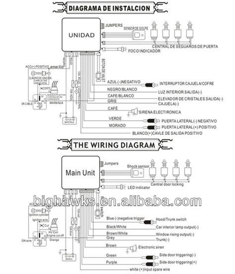security system 2005 ford f150 auto manual car keyless entry wiring diagram efcaviation com