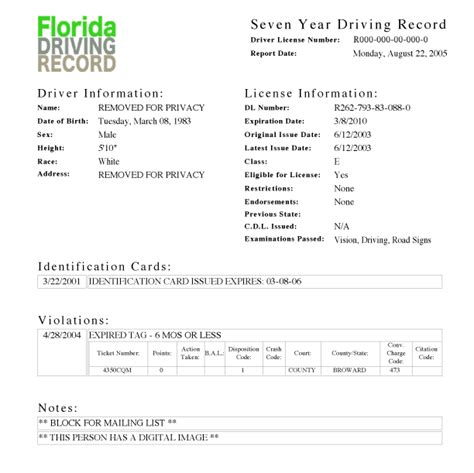 10 Year Background Check California - florida driving record fl driving records