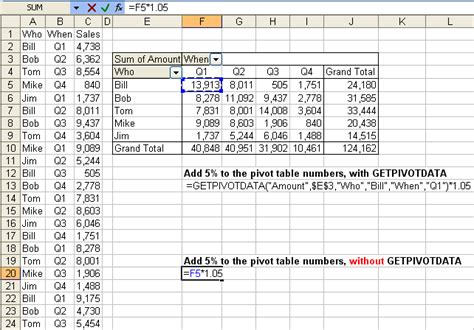Two Way Data Table Excel by Tom S Tutorials For Excel Toggling The Getpivotdata