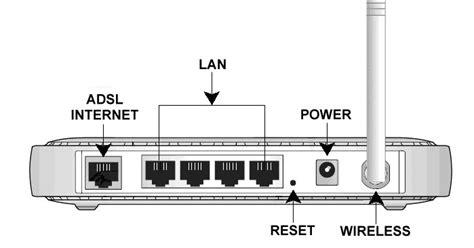 reset router online default ip address username and password tech help desk