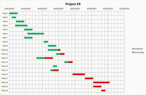 free excel charts and graphs templates 7 gantt chart excel template free ganttchart template