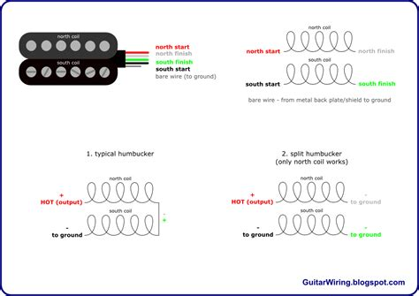the guitar wiring diagrams and tips 4 conductor