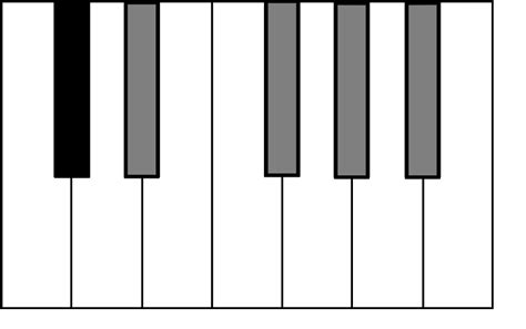 piano keyboard diagram blank piano keyboard worksheet clipart best