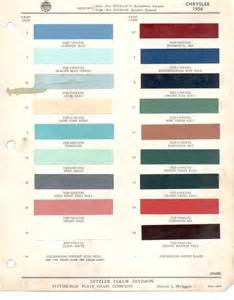 ppg automotive paint colors ppg vibrance color chips pictures to pin on