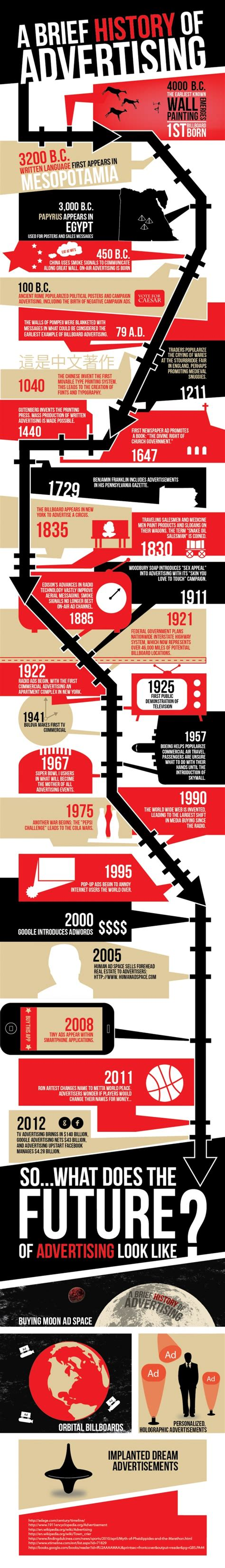 design brief infographic the history of advertising infographic useful classroom