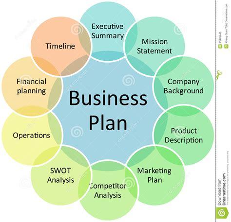 diagram manager business plan management diagram stock illustration
