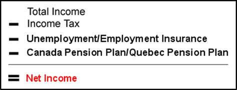 unemployment insurance and rrsp loss of support los fundamentals