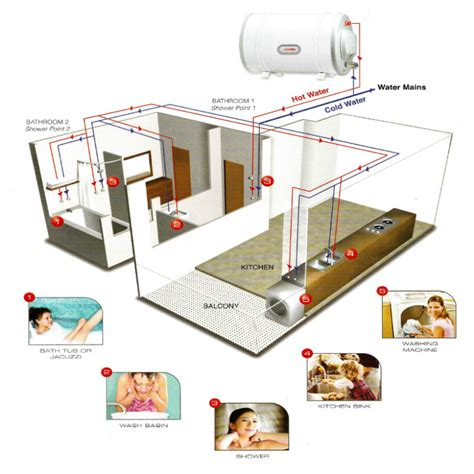 Senarai Water Heater Joven joven water heater diagram gallery how to guide and refrence