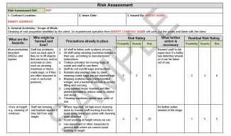 risk assessment amp method statement for laying concrete