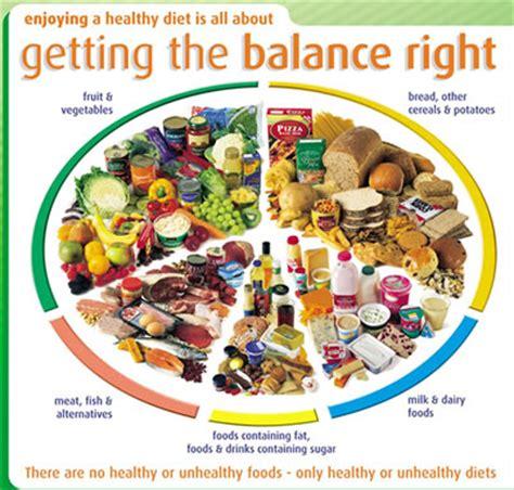 Healthy Diet by Healthy Diet
