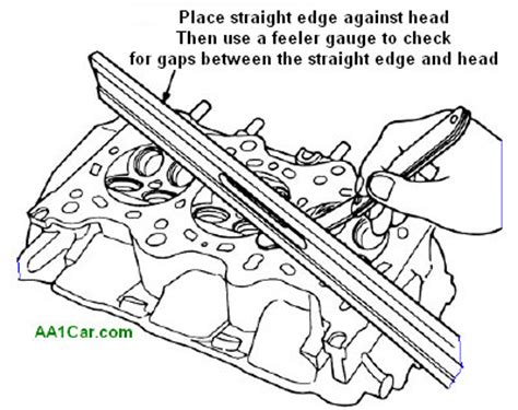how to inspect head on a 2002 honda pilot head gasket replacement honda tech honda forum discussion