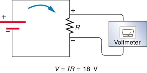 voltage drop across resistor in series ohm s resistance and simple circuits 183 physics