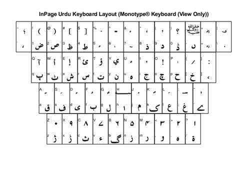 keyboard layout of inpage windows urdu keyboard layout images