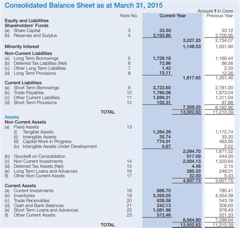 consolidated financial statements quora