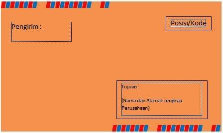 Isi Map Lamaran Kerja by Cara Membuat Surat Lamaran Kerja Yang Baik Benar Tips