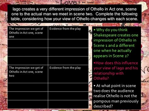overall themes of othello othello a2 literature