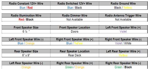 1997 mazda 323 astina wiring diagram car stereo wiring