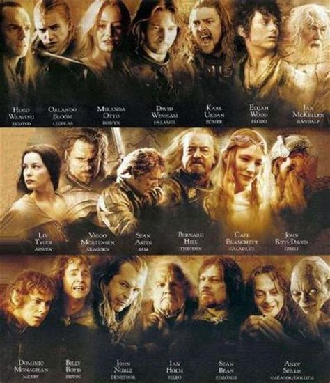 lord of the rings character names