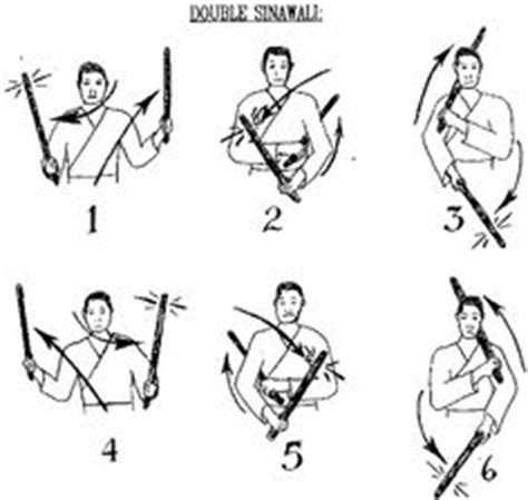 Wing Chun Gung Fu Combat Drills Basic Blocks And Traps Randy William escrima stick dimensions karat 233 martial