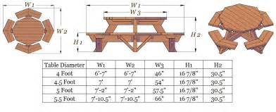 wood shop hex picnic table plans free