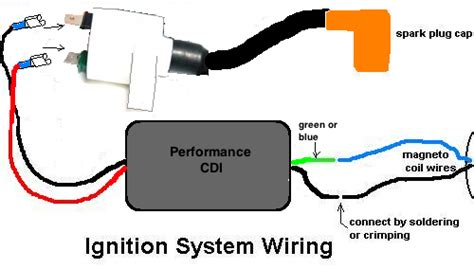 installing  racing cdi ignition coil