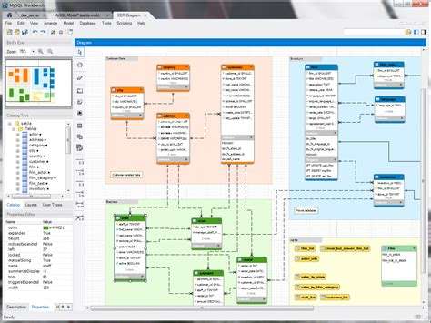 create database design schema diagram mysql workbench schema free engine image