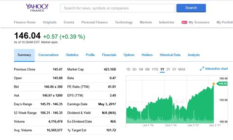 Fb Yahoo | j21 investmentory fb facebook stock as of apr 25 2017