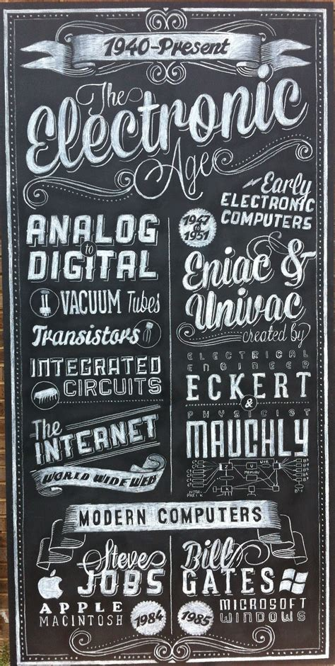 design menu sign electronic age chalkboard sign chalkboard menu signs by