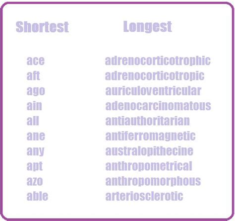 Character Traits Starting With Letter K Adjectives That Start With A