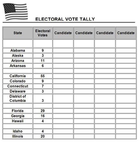 tally card template electoral vote tally template education world
