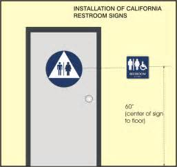 Ada Interior Signage Requirements Ada Braille Sign Installation Guidelines