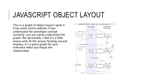 javascript diagram layout javascript diagram layout gallery how to guide and refrence