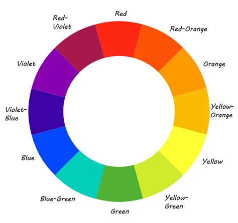 color wheel labeled with all colors pictures to pin on pinsdaddy