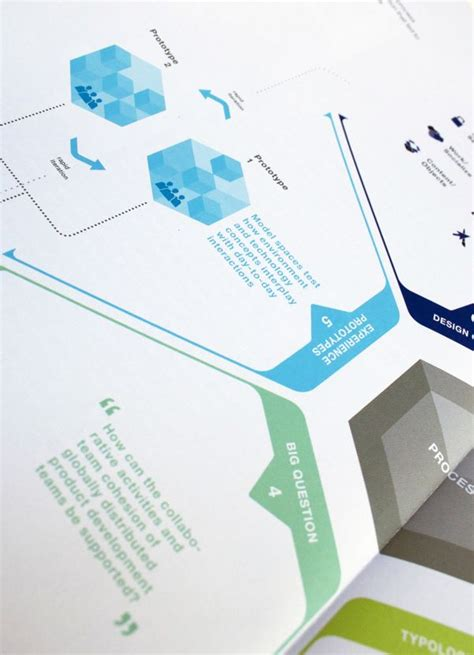 design graphics c leslie martin steelcase 360 magazine infographics by martin oberh 228 user