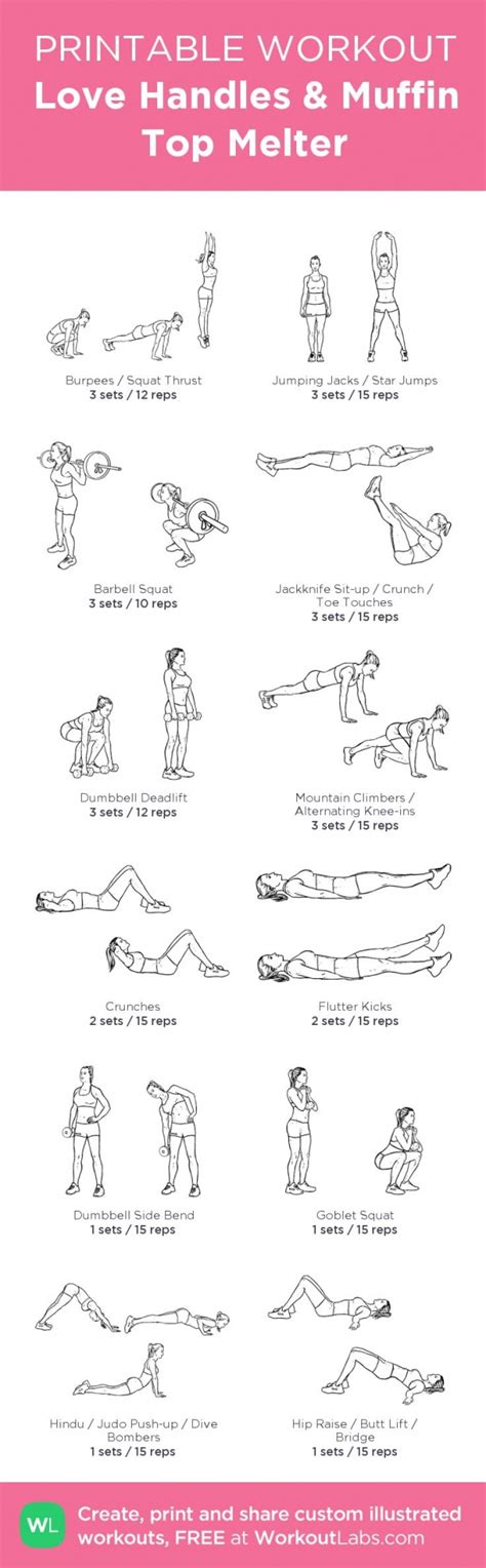 handles workouts we how to do it