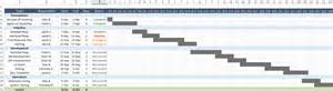 creating a project plan template top project plan templates for excel smartsheet
