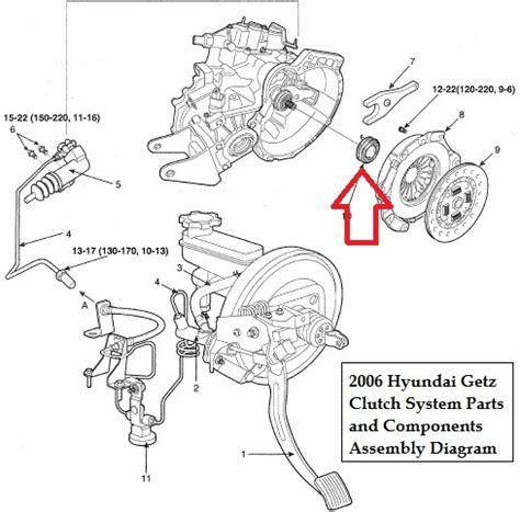 hyundai getz wiring diagram hyundai amazing wiring