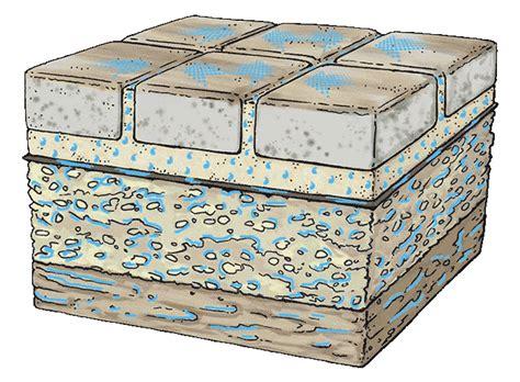 pavimenti drenanti per esterni betonella masselli pavimentazioni drenanti per esterni