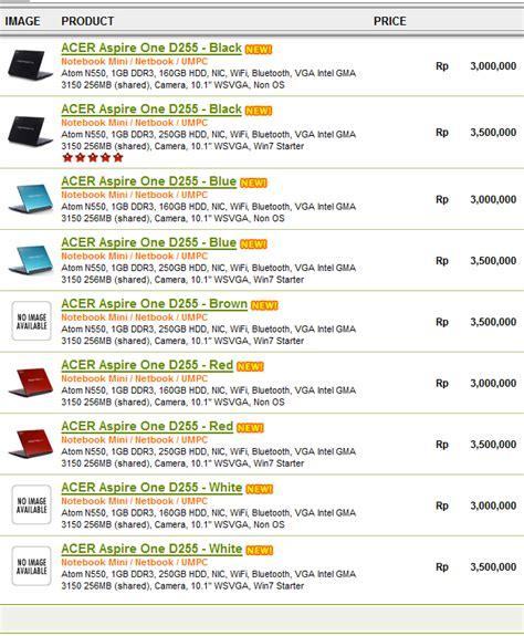 Harga Acer Netbook daftar harga netbook acer aspire one d255 dengan prosesor