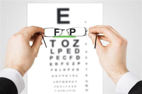 eye care eyecare mpls importance of eyecare minneapolis