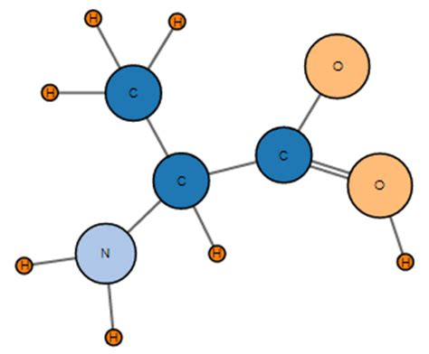 diagram of atoms and molecules molecule diagrams 28 images delocalized bonding and