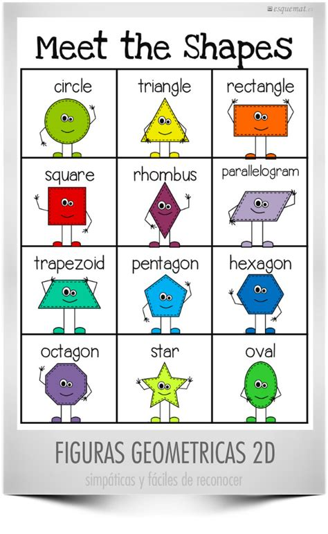 imagenes geometricas y sus nombres figuras geometricas sus