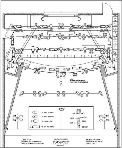 types of theatrical lights 17 best images about broadcast stage design on pinterest