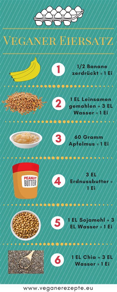 ersatz für ei im kuchen veganer ei ersatz im 220 berblick mit praktischer infografik