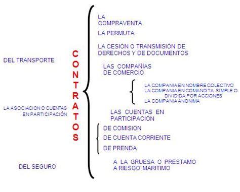 credito fiscal mercantil concepto de contabilidad ejemplo credito fiscal mercantil concepto de contabilidad ejemplo