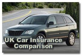 Car Insurance Comparison UK